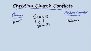 Christian Church Conflicts