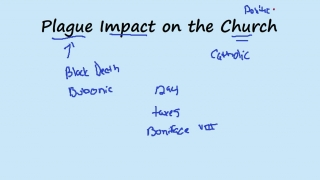 Effects of the Plague on the Catholic Church