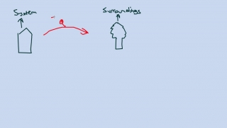 First Law of Thermodynamics (Conservation of Energy)