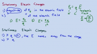 Direction of Electric Charges not in Motion