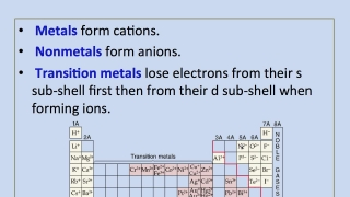 Ions - Predicting the Charge and Isoelectric Ions