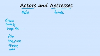 Actors and Actresses