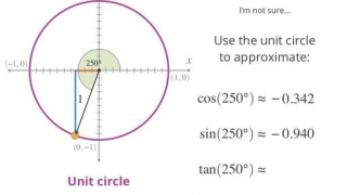 Trig for larger angles