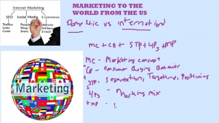 MARKETING TO THE WORLD FROM THE US