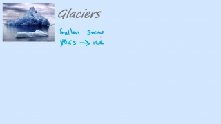 Glaciers Introduction
