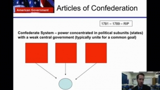 U.S Government Lesson 3- Introduction to the U.S Constitution