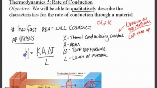 Thermodynamics 7 - Ideal Gas Law