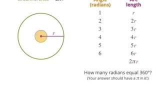 """What's a """"radian""""?"""