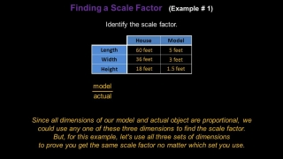 Scale Drawings and Scale Models: Konst Math