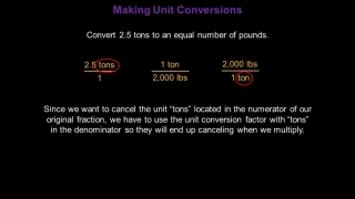 Dimensional Analysis - Konst Math - YouTube