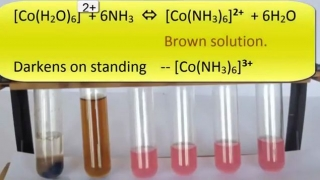 Complex Ions_ The chemistry of Cobalt Complexes. - YouTube