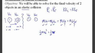 Momentum 7a_ Elastic Collisions Simplified