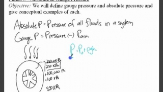 Russo Physics_ Fluids 3 - Absolute & Gauge Pressure