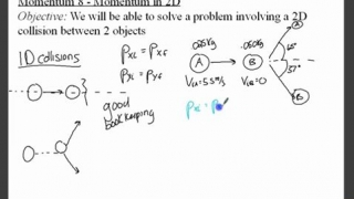 Russo Physics_ Momentum 8 - Momentum in 2D