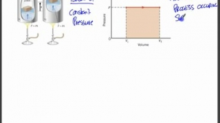 Russo Physics_ Thermodynamics 13 - Isobaric Process