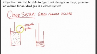 Thermodynamics 8 - Ideal Gases in a Closed System
