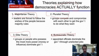 U.S Government Lesson 2- How Democracies Function