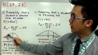 Finding the Area Under the Curve Using ti 84