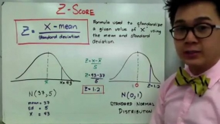 Standard Normal Distribution and Z-Score
