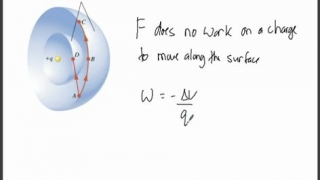 Russo Physics Electrostatics 9 - Equipotential Surfaces