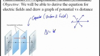 Physics Electrostatics 10 - Equipotential Surfaces
