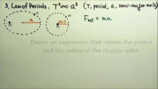 Planetary Motion: Keplers Law of Periods