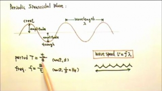Waves: Periodic Wave and Wave Speed