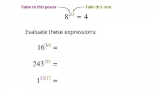 Fractional powers