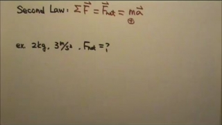 Forces: Newtons 2nd Law of Motion, Weight and Force Demo