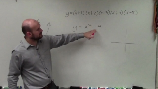 SAT Prep Determine number of intercepts of a polynomial factored