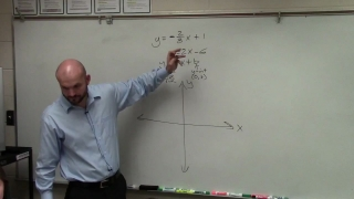 Determine the solution of a system of inequalities by graphing