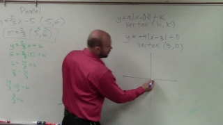 Graph an absolute value equation by identifying the vertex first
