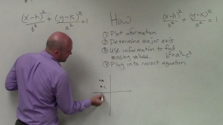 How to write the equation of an ellipse in conic sections