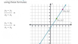 Find the slope of any line