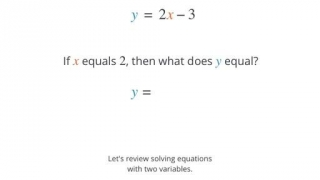 Graphing an equation