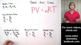Be Lazy! Dont Memorize the Gas Laws!