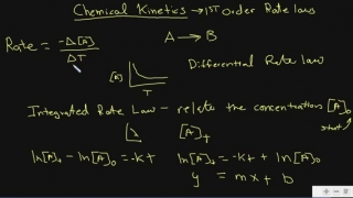 Kinetics Part 1 1st Order Rate laws