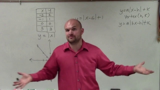 How to graph an absolute value equation by applying transformations