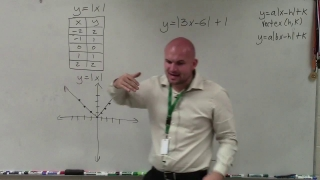 Graphing an absolute value equation with transformations and a vertical stretch