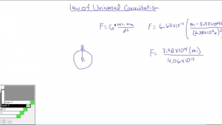 Law of gravitation proving acceleration of gravity
