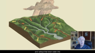 Watershed Description - Aquatic Science with Dr. Rudy Rosen 3.3