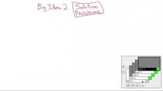 Big Idea 2 - Solutions Formulas