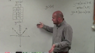 Graph an absolute value inequality from the parent graph