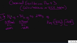 Chemical Equilibrium part 3 ICE table