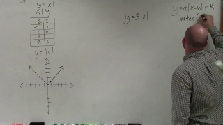 Learn how to graph an absolute value equation with a horizontal